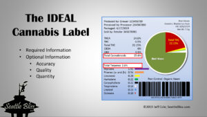 The ideal cannabis label, image 01; click to enlarge